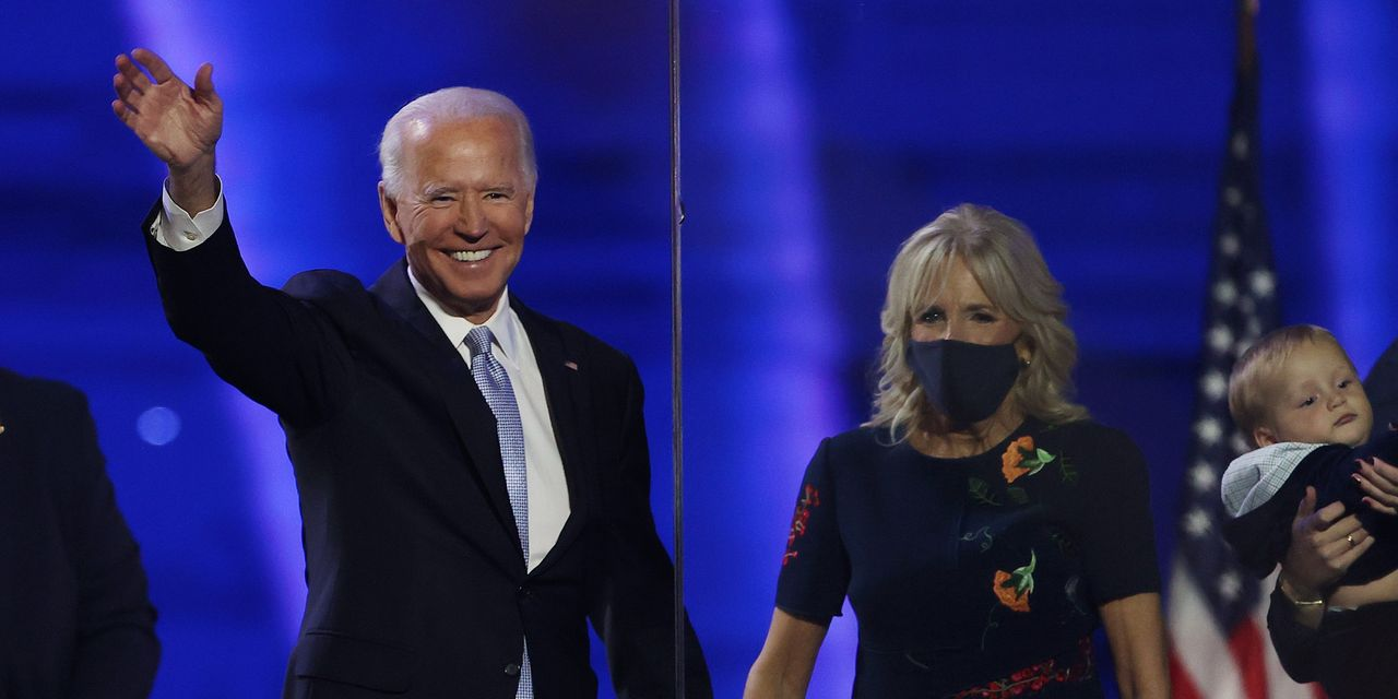 :-from-student-loan-forgiveness-to-clamping-down-on-for-profit-colleges,-biden-will-aim-to-reverse-betsy-devos's-education-policies