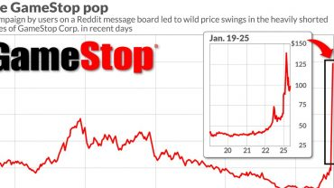:-gamestop-stock-sets-record,-then-loses-bulk-of-gains-in-another-volatile-day-of-trading